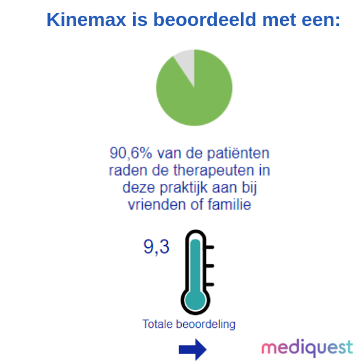 Fysiotherapie praktijk binnenstad Tilburg